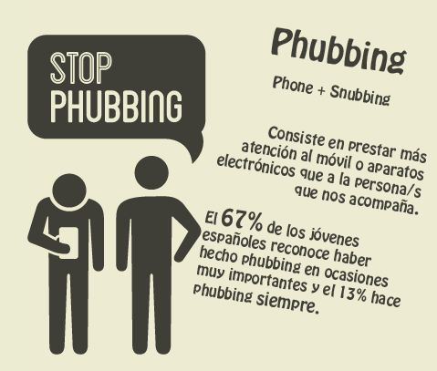 Marketing e Ideas_phubbing